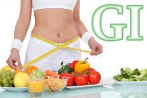 гликемический индекс диета